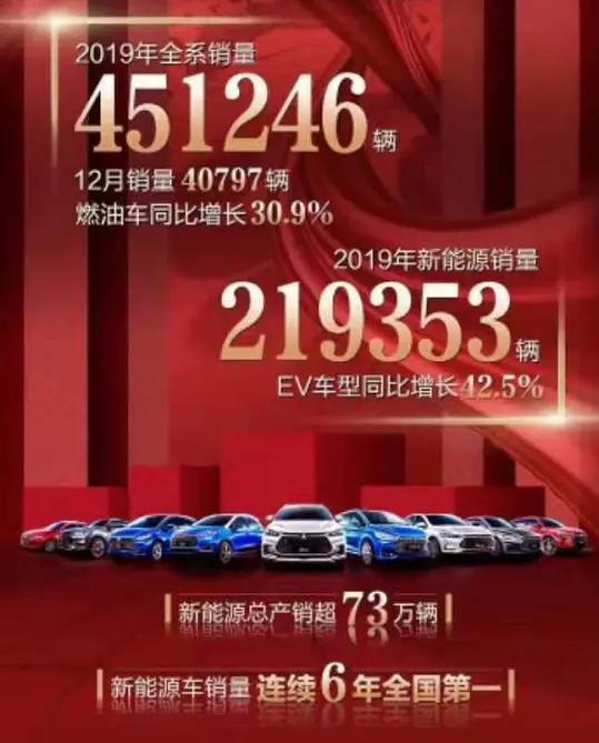 比亚迪:12月燃油车同比大增30.9%,陷入怪圈?全年共售45万辆!