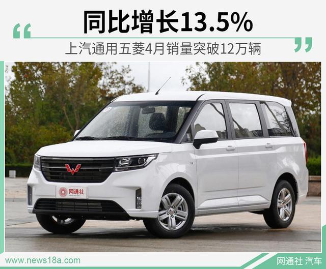 上汽通用五菱4月销量突破12万辆,同比增长13.5%,海外整车出口超5,000辆