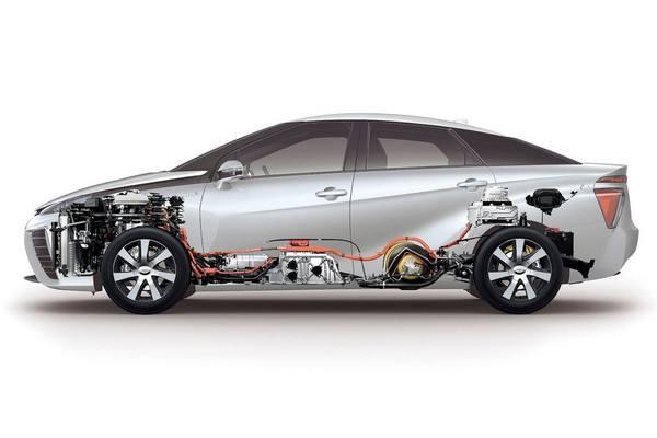 氢燃料汽车零污染,动力也比电动车足,为何还是打不过电动汽车?