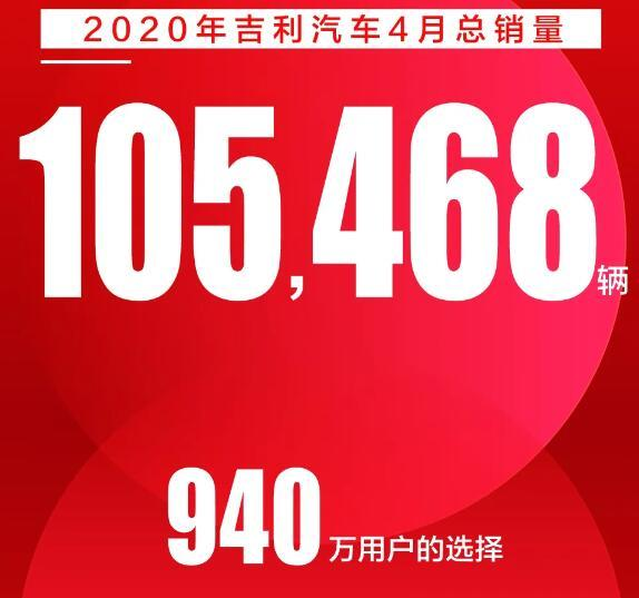 4月吉利汽车销量:总销量破10万辆,ICON销售2565辆