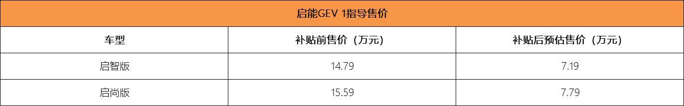 新特DEV 1的姊妹车 启能GEV 1上市 补贴后售7.19万起
