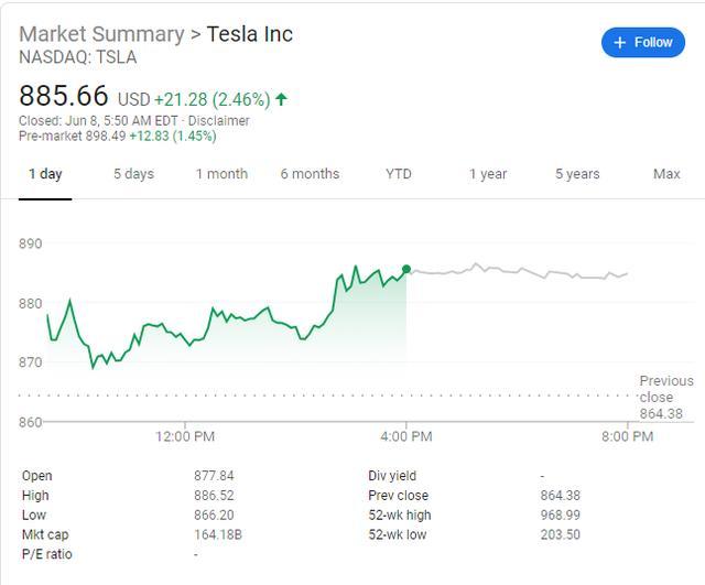 特斯拉逆袭!5月国产Model 3销量环比激增205%