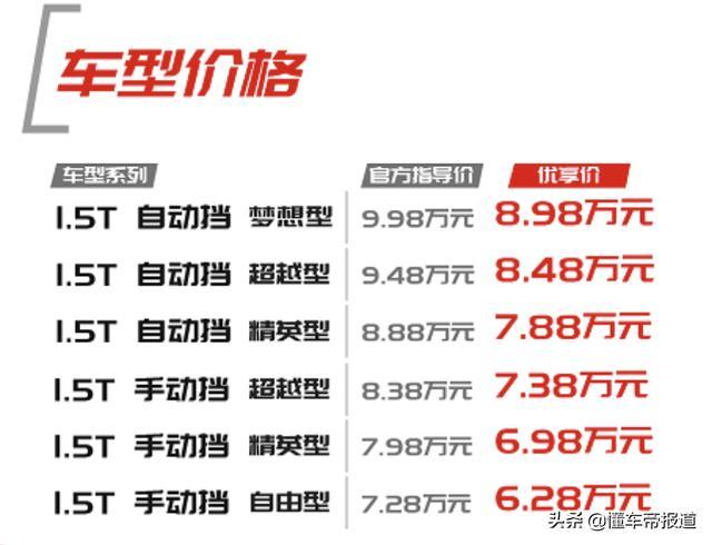 新车 | 售7.28-9.98万元,江淮嘉悦X4正式上市