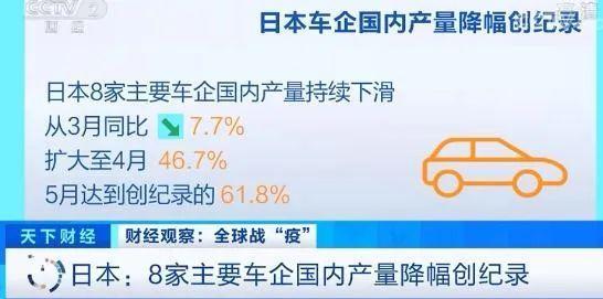 5月日本车企产量同比下滑61.8% 中国成日系车企复活关键