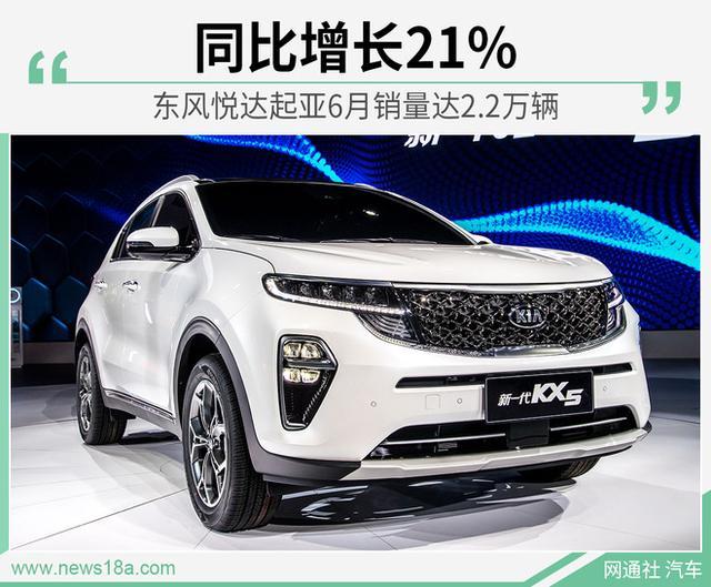 东风悦达起亚6月销量达2.2万辆 同比增长21%