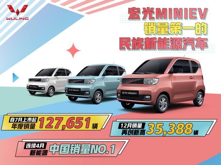 宏光MINIEV年度销量12.8万辆