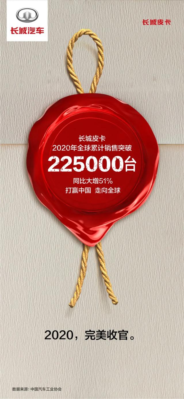 同比增长51.2% 长城皮卡2020年销量达225002辆