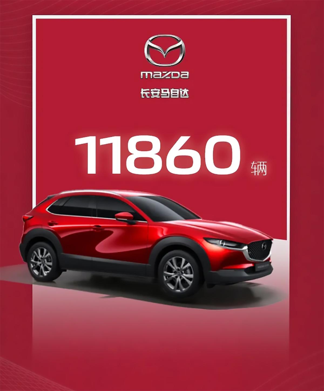 同比增长87.3% 长安汽车集团销量251980辆 长安逸动单月销量突破2万辆