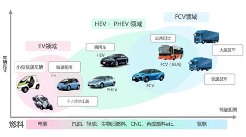 """在华发布BEV专属系列,""""厚积""""的丰田不再""""薄发"""""""